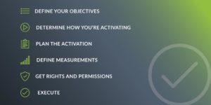 what is a sponsorship activation